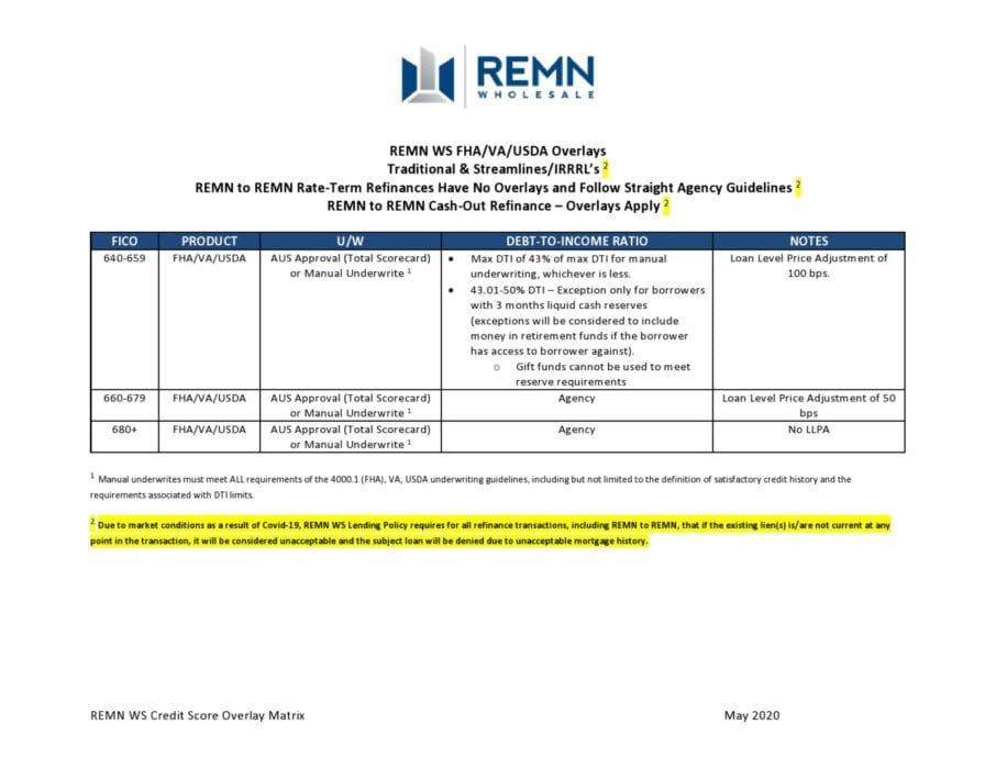 Va Loans With Remn Wholesale